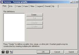 An Introduction To Stata Graphics