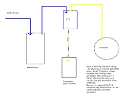 westinghouse automatic transfer switch wiring diagram wiring onan ats wiring diagrams nilza