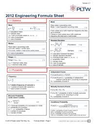 fluid mechanics cheat sheet engineering dynamics formula sheet popular engineering 2017