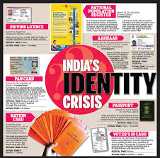 Not Sar – Citizenship Publisher Card A Proof Aadhaar Of Is