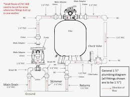 wiring diagram for swimming pools the wiring diagram apartt pool schematics apartt wiring diagrams for car or truck wiring diagram
