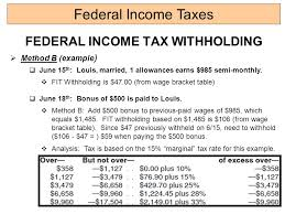 federal ine tax withholding