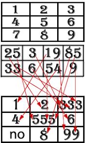 Pythagorean Square Numerology Meanings Pythagorean