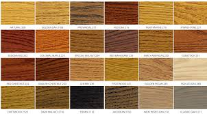 types of hardwood for furniture. Most Popular Hardwood Floor Stain Color F85X About Remodel Stylish Inspiration To Home With Types Of For Furniture