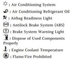 dashboard indicator warning lights faq