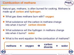 boardworks ks3 science 2008 chemical reactions part two 29 word equations for combustion