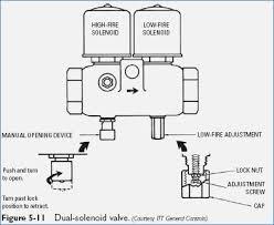 gas solenoid valve wiring diagram fresh fine white rodgers gas valve White Rodgers Furnace Gas Valves gas solenoid valve wiring diagram fresh fine white rodgers gas valve wiring diagram electrical