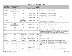 series 7 cheat sheet pediatric cheat sheet google search np pinterest with series 7