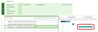 Due Date Chart By Month Tasks List Gantt Chart Showing Wrong Due Date Sharepoint