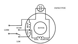 wiring diagram single phase motor with capacitor alexiustoday Wiring 1 Phase Wiring Diagram wiring diagram single phase motor with capacitor tmp9c23 thumb1 thumb jpgimgmax800 wiring diagram full version 1 phase wiring diagrams