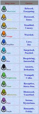 What Mood Ring Colors Mean Chart Color Moods Chart Mood Ring Chart 1 Shania Folder Internet