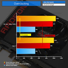 R9 Settings Chart Amd Radeon R9 Nano 4gb Review Kitguru Part 3