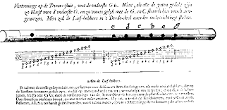60 Qualified Flute Chart Notes