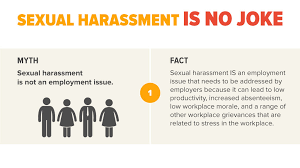 Sexual harassment is a myth