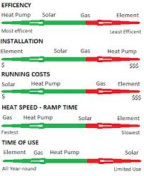 Comparison Chart Toyesi