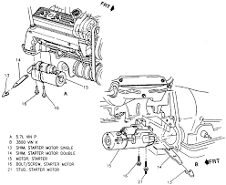 94 trans am wiring diagram 2011 camaro wiring diagram 2011 discover your wiring diagram 94 camaro starter location