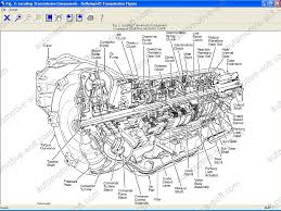 similiar allison automatic transmission diagram keywords allison transmission 2000 wiring diagram further allison transmission