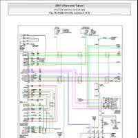 2005 chevy express 3500 wiring diagram wiring diagram and schematics 2002 chevy express 3500 wiring diagram ilration of wiring 2004 chevy bu clic wiring diagram 2002