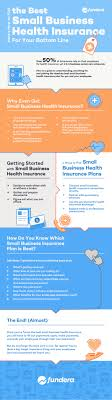 how to pick the best small business health