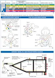 7 wire diagram for tow 7 wiring diagrams 7 way semi trailer plug wiring diagram at 7 Wire Rv Plug Diagram
