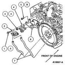 similiar 98 mercury sable engine diagram keywords 200 mercury sable engine diagram sable car wiring diagram pictures