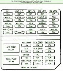 pcmcar wiring diagram 1997 cadillac sts emgine compartment ii fuse box diagram