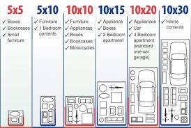 Aaaaa Rent A Space Storage Unit Size Guide Faq Self