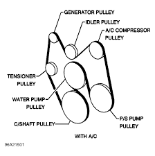 S10 serpentine belt diagram 97 chevy s10 serpentine belt diagram parts auto parts