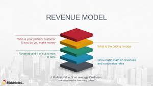 Revenue Model Template Revenue Streams Describe How To Monetize The Idea Slidemodel