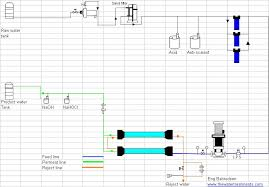Flow Diagram Of Reverse Osmosis Plant Water Treatment