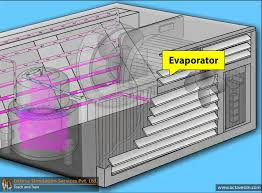window air conditioner working. Contemporary Air Working Principle Of Air Conditioner Animation By OcS Wwwoctavesimcom   YouTube Intended Window Conditioner