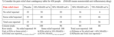 Nsaid Classes Chart Solved This Is Computer Algorithm Class I Need An Answer