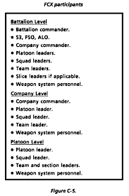 chain of command essay chain of command template