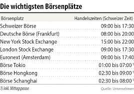 An den deutschen börsen in frankfurt, berlin, düsseldorf, hamburg, hannover und münchen wird montags bis freitags zwischen 8:00 und 20:00. Schweizer Borse Offen Fur Kurzere Handelszeiten Markte Finanz Und Wirtschaft