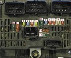 fuse box peugeot 307 fuse box diagram type 3 enpeugeuot307 blok kapot 4