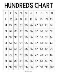 1 T0 100 Chart Numbers From 1 To 100 Chart For Math Activities And Games