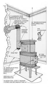 stove wiring diagram wiring diagram frigidaire pglef385cs2 electric range timer stove clocks and
