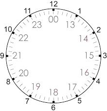 Time Clock Chart Conversion Military Clock
