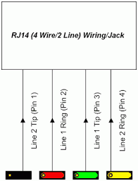 rj11 wiring diagram cat 3 wiring diagram telephone wiring standards