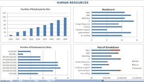 hr dashboard in excel hr dashboard excel template hr dashboard
