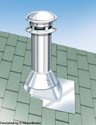 model venting duravent gas fireplace vent pipe duraplus in chimney pipe model venting why