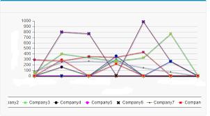 Apex Chart Legend In Multiple Lines Line Break