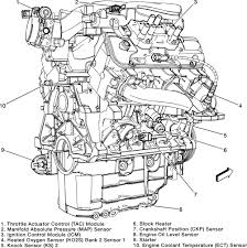 2007 pontiac g6 3 5 engine oil senor diagram wiring diagram sample