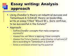 comm contemporary business thinking class leadership ppt  18 essay writing analysis
