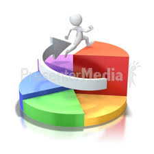 Powerpoint Pie Chart Animation Pie Chart Circle Stick Figure Run Up Great Powerpoint
