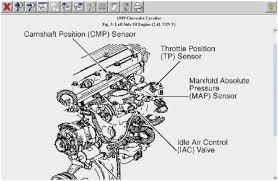 1999 chevy cavalier engine diagram wiring diagrams 1999 chevy cavalier engine diagram data diagram schematic 1999 chevy cavalier engine diagram 1999 chevy cavalier engine diagram