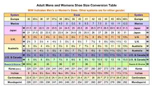 How To Convert Between European And Us Shoe Sizes Quora
