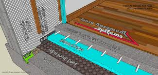 Drainage Channel Design Why Cavity Drainage Membrane Only Waterproofing Systems