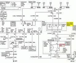 2007 impala starter wiring diagram creative 2008 impala parts 66 chevy impala wiring diagram 2007 impala starter wiring diagram brilliant 2006 impala wiring diagram gocn me rh gocn me 2007