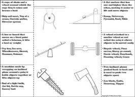 Simple Machines Activity Lever Wedge Screw Wheel Axle